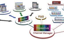 Придобивките од користењето менаџер на канали